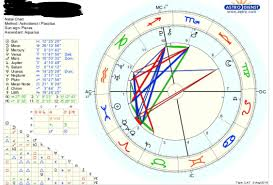 My Astrology Chart Hi Im New To Astrology Is There Anything That Stands Out