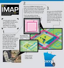 how imap works imap an online database management system gopher state one call