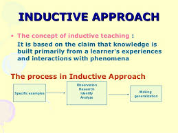 example about research approach inductive from the theory you generate hypotheses about what should happen in specific circumstances inductive and deductive approaching