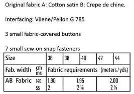 Pellon Interfacing Chart Pleated Blouse 01 2018 117b Sewing Patterns Burdastyle Com
