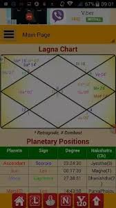 My Vedic Astrology Chart What Does My Vedic Astrology Chart Show Quora