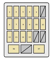 toyota supra fourth generation mk4 1992 1997 fuse box toyota supra fourth generation mk4 1992 1997 fuse box diagram