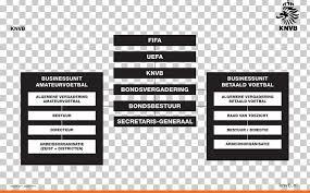 Nsf Org Chart Organizational Chart Amsterdam Arena Royal Dutch Football