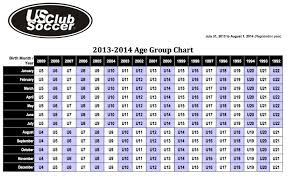 Soccer Age Chart Us Club Soccer Age Group Chart 2013 14