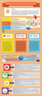 Instructional Design Examples In Education Universal Design For Learning Infographic Curriculum
