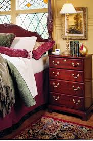 North Carolina Furniture Guide line