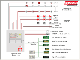 addressable fire alarm system diagrams the wiring diagram of an fire alarm loop wiring at Fire Alarm Wiring Diagram Addressable