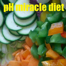 The Ph Miracle Alkaline Acid Food Chart Ph Miracle Recipes