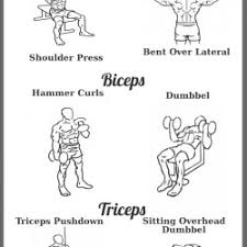 Best Workout Plan For Men Visual Ly