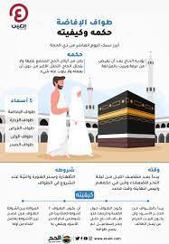 إنفوجراف عن طواف الإفاضة في الحج.. حكمه وكيفيته