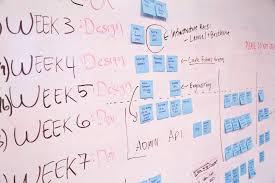Kinh doanh Thương mại điện tử: Lập kế hoạch, thực hiện từ A-Z