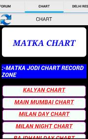 Cogent Satta King 4 Mahine Ka Chart Satta King Chart Gali