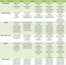 Healthy Meal Chart To Lose Weight Pin On Diet Help Natural Beauty Tips