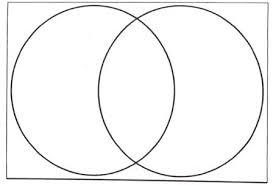 Printable Venn Diagram Graphic Organizer Graphic Organizer Such As A Venn Diagram Manual E Books