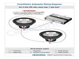 amp sub wiring diagram new wiring diagram 2018 4 ohm dual voice coil wiring diagram subwoofer wiring diagrams new how to wire two amps together sub amp install diagram sub amp capacitor wiring diagram dual 4 ohm sub wiring on amp sub wiring