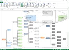 process maps in excel sankey diagram charts google developers dynamic flow chart excel jie