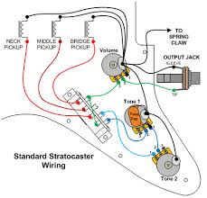 wiring diagram for squier stratocaster on wiring images free Lace Sensor Pickups Wiring Diagram For Guitar fender stratocaster wiring diagram Simple Pickup Wiring Diagram