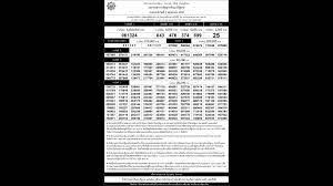 ใบตรวจหวย 2/05/62 ตรวจหวย ผลสลากกินแบ่งรัฐบาล เรียงเบอร์ งวด 2 พฤษภาคม 2562  - YouTube