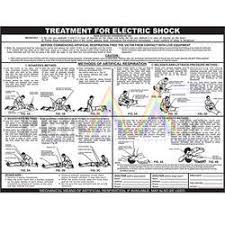 Electric Shock Treatment Chart In Hindi Pdf Electric Shock Treatment Chart