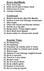 Make A List Com 25before25 Why Everyone Should Make A Bucket List Sarah Malone