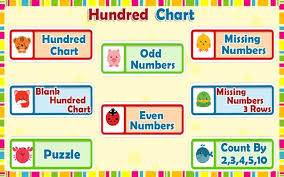 Kids Math Charts Kids Math Hundred Chart Free 1 2 For Android Download