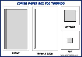Build Your Own Personal Fog Tornado Sciencebob Com