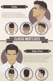 Hair Number Chart Hair Length Chart Men Numbers Www Bedowntowndaytona Com