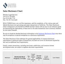 Car Disclosure Chart Disclosures Luxre Realty