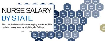 nurse salaries which us states pay rns