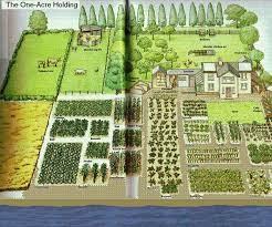 1 acre farm farm layout homestead
