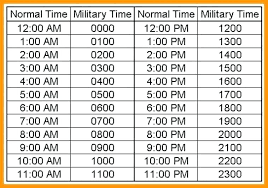 Military Time Conversion Chart 29 True To Life Military Hour Conversion Chart
