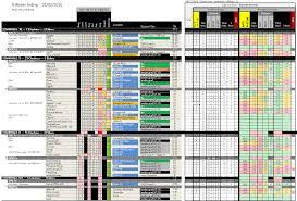 War Weight Chart Jtjs Clan War Stats Welcome To Jtjs Clan Site