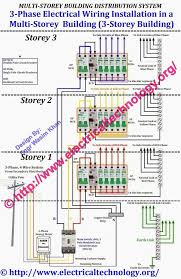 three phase electrical wiring installation in a multi story Three Phase Meter Wiring Diagram three phase electrical wiring installation in a multi story building three phase meter 480v wiring diagrams