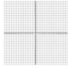 Coordinate Grid Paper Originalpatriots Com