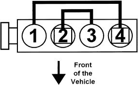 hyundai accent questions firing order cargurus firing order