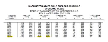 Child Support Chart How To Calculate Child Support In Washington State