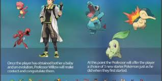 Pokemon Go Gen 2 News And Update Reveals Egg Chart New