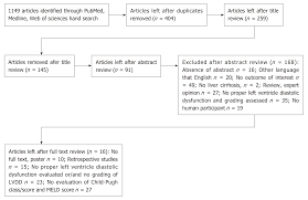 Trial Evidence Chart 4 6 Answers Liver Cirrhosis And Left Ventricle Diastolic Dysfunction