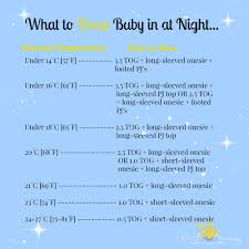Infant Temperature Chart What To Dress Baby In At Night Wee Bee Dreaming Pediatric