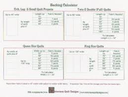 Victoriana Quilt Designs Quilt Calculator Charts for quilting math & Backing Calculator Adamdwight.com