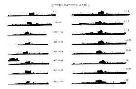 Us Submarine Classes Chart The Pacific War Online Encyclopedia Submarines Ss