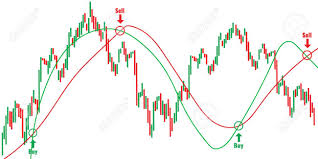 Trading Chart Concept. Financial Market Chart. Forex Trade Signals..  Royalty Free Cliparts, Vectors, And Stock Illustration. Image 143749537.