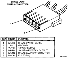 dodge ram van questions location of brake light ground wire on 2 answers