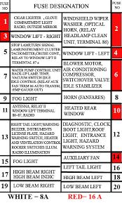 r107 fuse box designation for uk vehicle mercedes benz forum click image for larger version fuse list copy jpg views 588 size