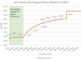 Illinois State Refund Cycle Chart 2018 Capitol Fax Com Your Illinois News Radar Pritzker