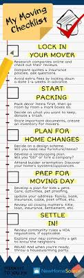 Moving Checklist For First Time Homebuyer Newhomesource