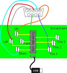 configuring joystick s english amiga board an amiga joystick to a usb equipped pc or if you ve got a spare usb controller you could hack it into an adaptor this diagram will help you do that