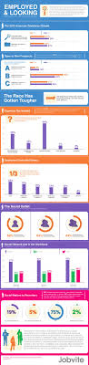 368 Best Infographics On Employment Images On Pinterest Job