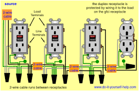 wiring diagrams for a gfci outlet do it yourself help com Receptacle Wiring gfci wiring protected receptacle receptacle wiring diagram