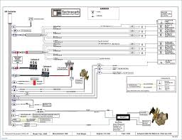 electrical control panel wiring diagram pdf gallery electrical Wiring Diagram DC Drives electrical control panel wiring diagram pdf collection wiring diagram rare plc panel wiring diagram pdf
